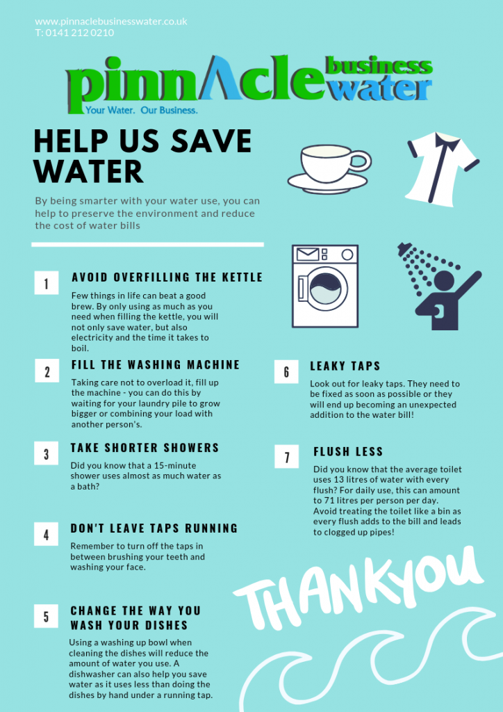 Help Us Save Water